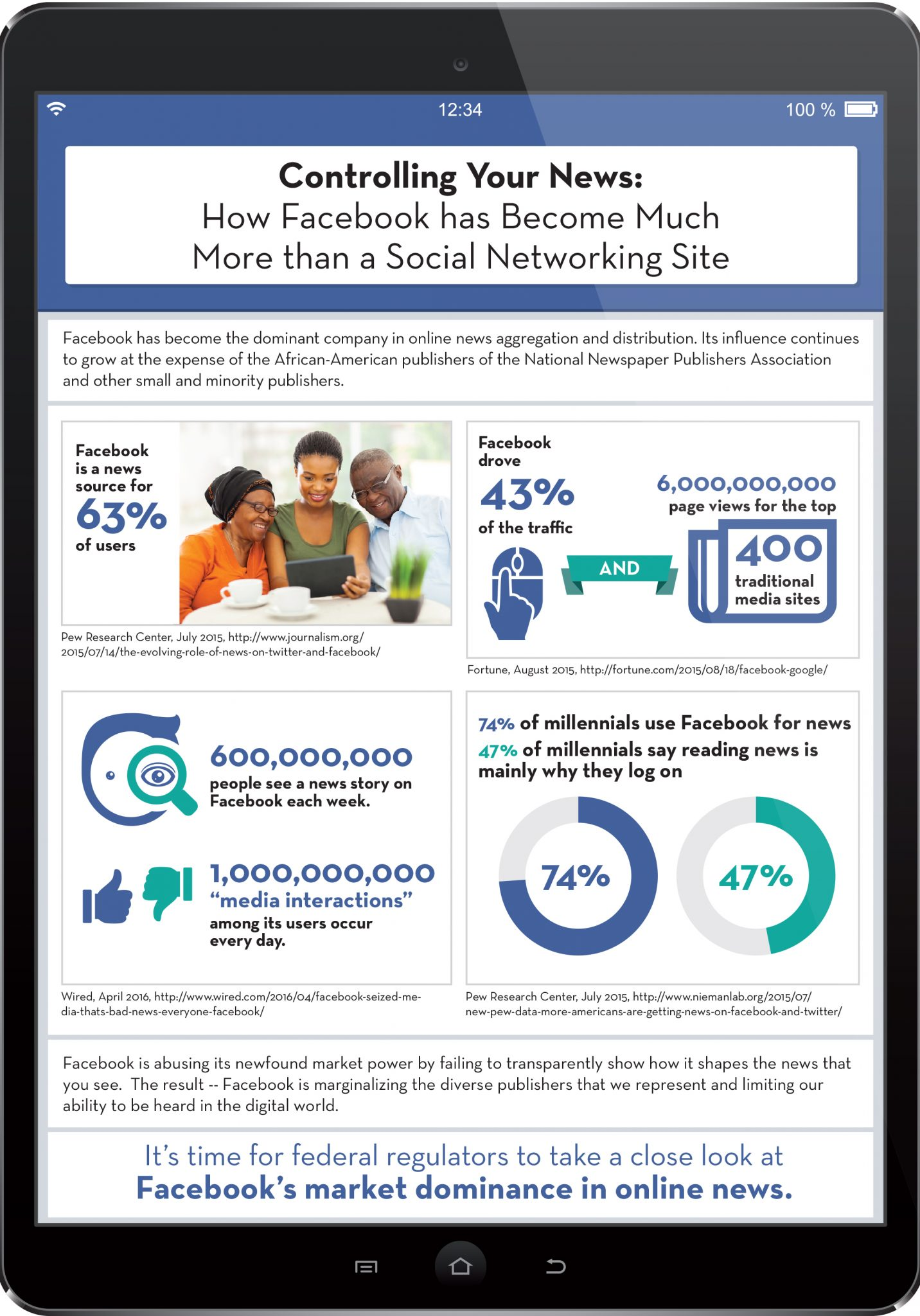 facebookharms_inforgraphic
